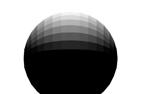 Sphere, RGB(255,255,255), Light(0,10,0)